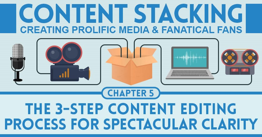 the 3-step content editing process for spectacular clarity