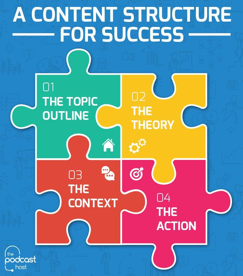 content structure for success
