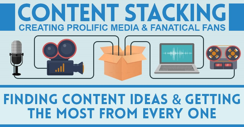 Finding Content Ideas & Getting the Most From Every One | Content Stacking #2