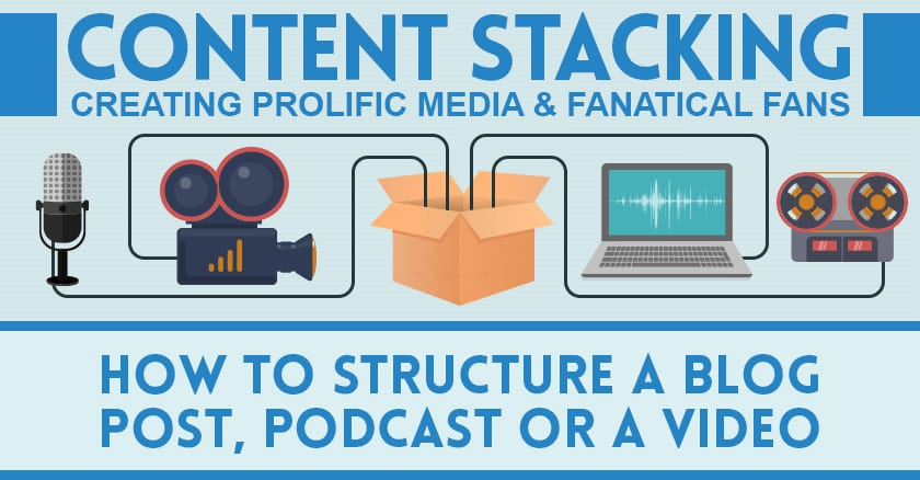 How to structure your content - blog, podcast or video