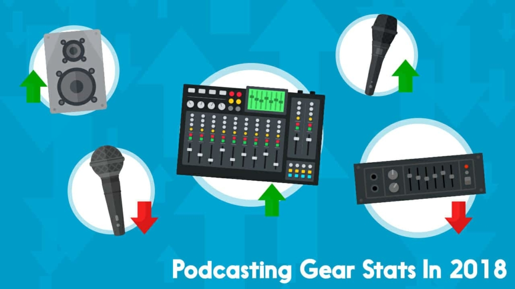 Podcasting Gear Stats In 2018