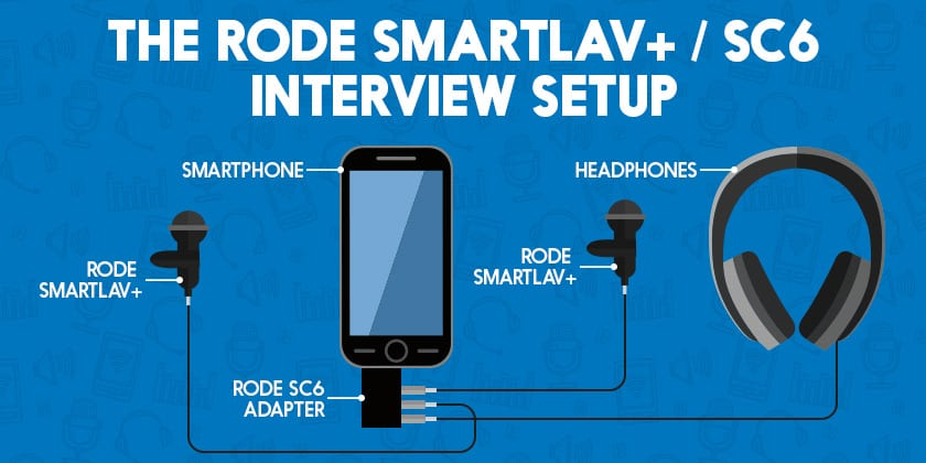 The Rode Smartlav SC6 podcast Interview Setup