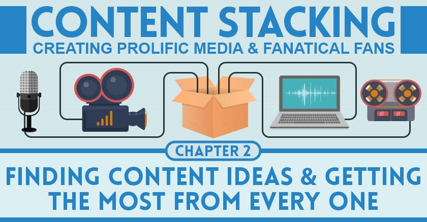finding content ideas & getting the most from every one