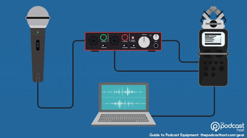 Podcast Equipment: The Ultimate Guide to Podcasting Gear