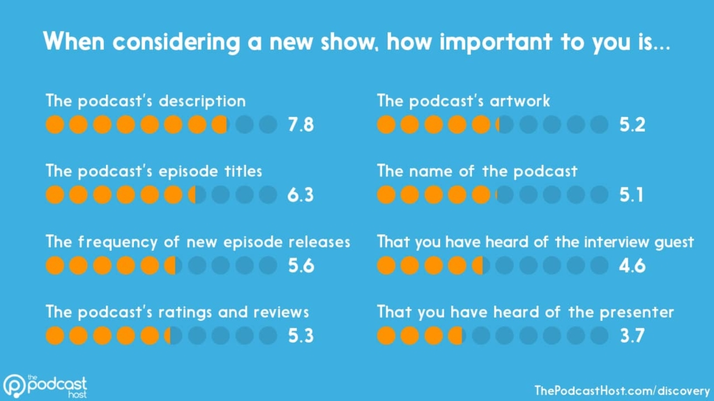 Why your podcast description matters so much