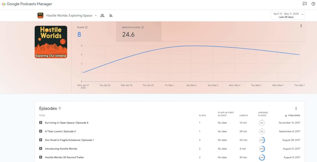 stats inside google podcasts manager