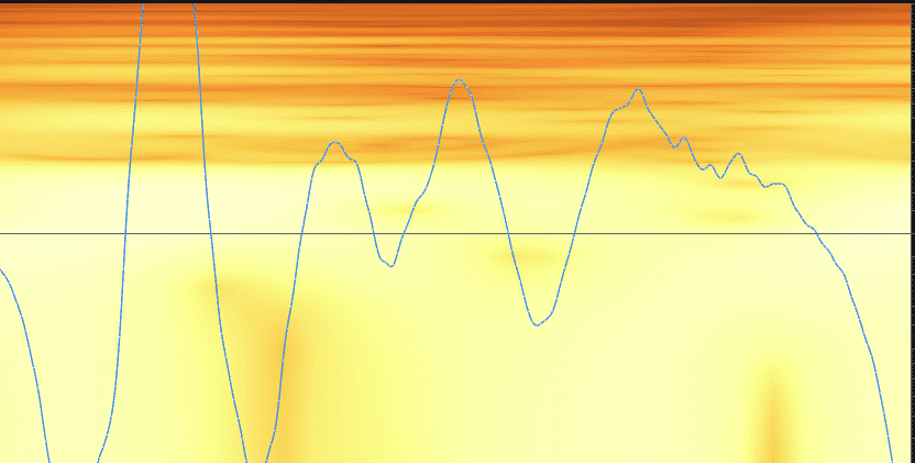 A visual example of a clipped audio waveform.