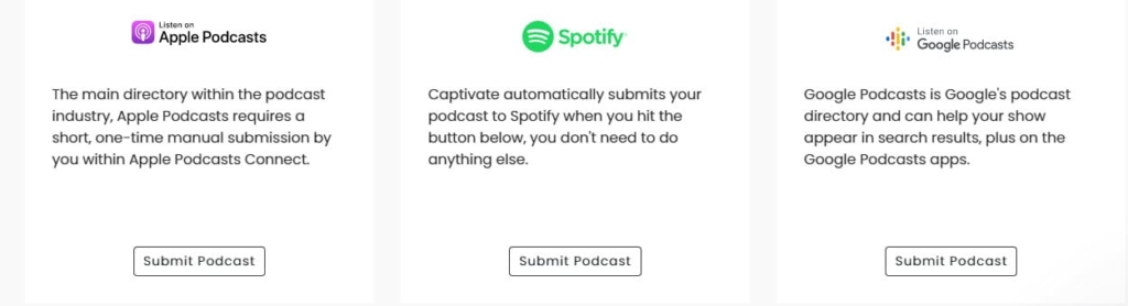 How to Get a Podcast on Spotify With Captivate